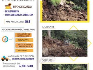 FCN Realiza importantes obras de mantenimiento de la red vial cafetalera en el Depto. de Copán