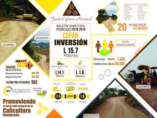 Boletín Semestral Período 2018-2019 - Departamento de  Copán