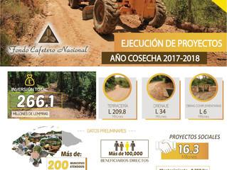 Resumen de Ejecución de Proyectos Año Cosecha 2017-2018