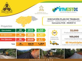 Fondo Cafetero Nacional presenta su resumen de Ejecución de Proyectos con INVEST-H