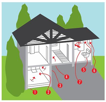 Nashville Radon Testing Home.webp