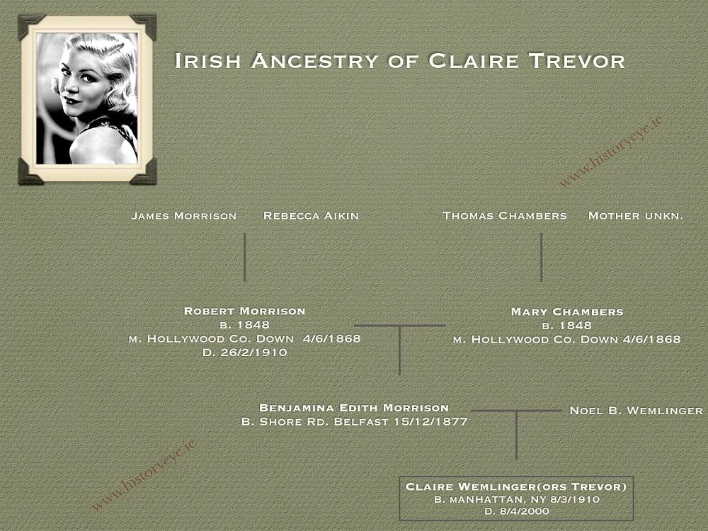 Historyeye investigates the Irish ancestry of Key Largo actress Claire Trevor