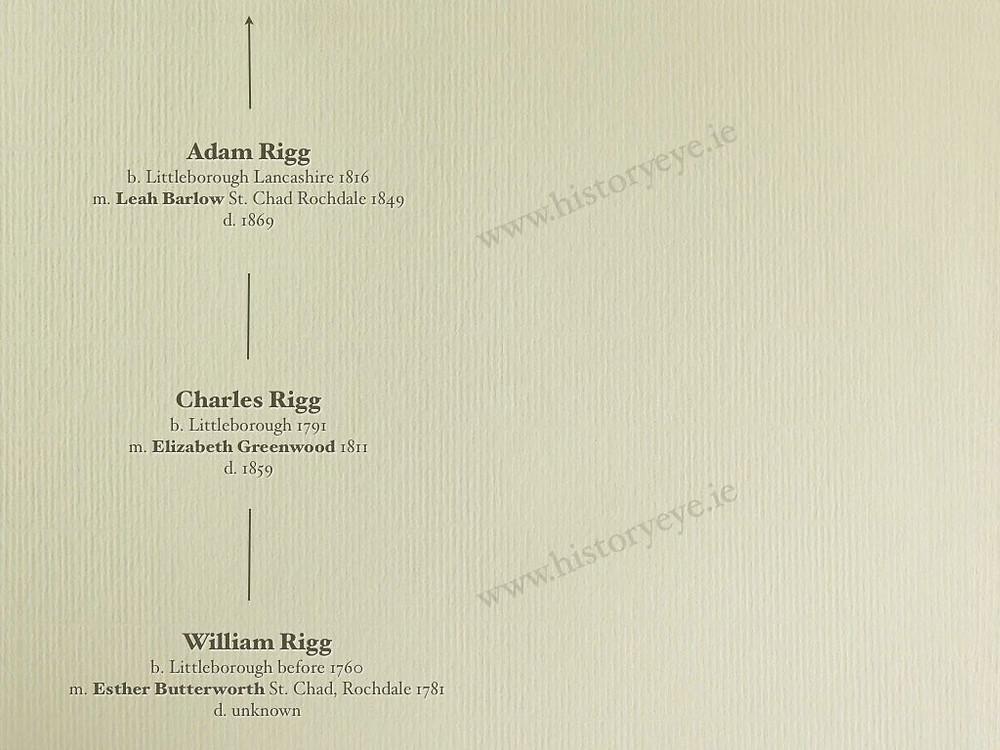 Diana Rigg ancestors, Lancashire, where is Diana Rigg buried, Littleborough, Rigg genealogy, Emma Peel, the Avengers, Game of Thrones, Diana Rigg actress, Diana Rigg family history
