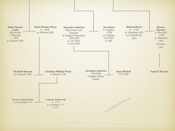 Richard Harris Family Tree 2.001.jpeg