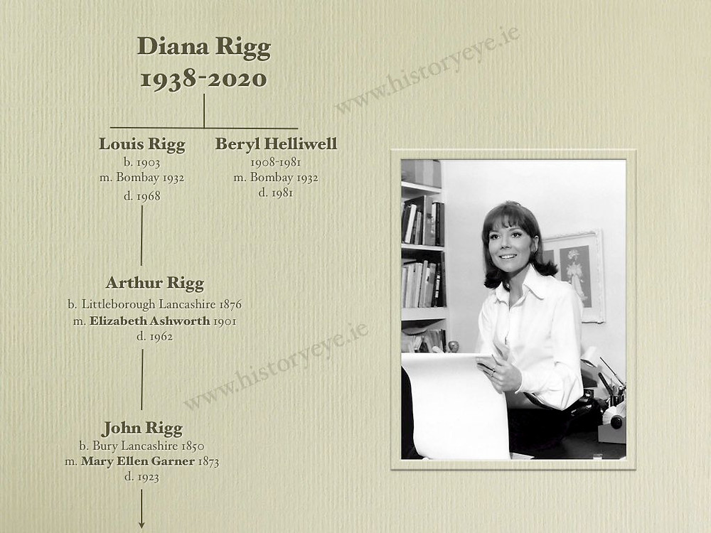 Diana Rigg, actress, Game of Thrones, Where is Diana Rigg buried, Rigg burialsLancashire, Littleborough, Rochdale, Rigg family history,the Avengers, Emma Peel