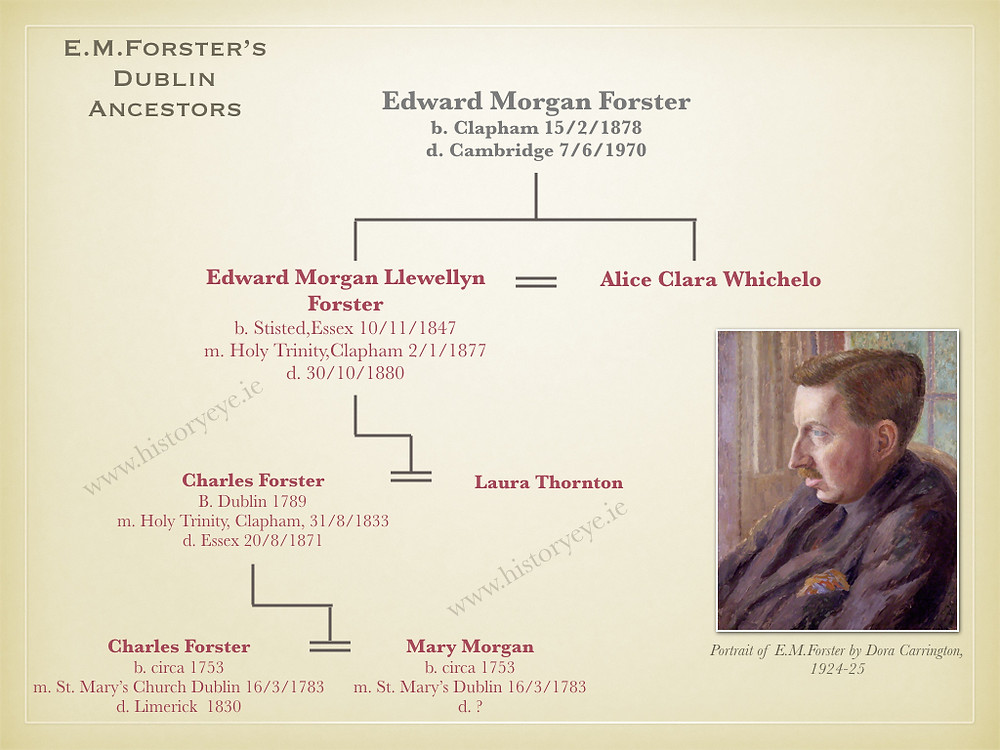 Edward Morgan Forster, E.M. Forster's Irish roots, EM Forster's Dublin ancestors, Henry Street Dublin, Mary Street Dublin, St. Mary's Church of Ireland parish Dublin, Charles Forster, A Passage to India, A Room with a View, Howards' End, Historyeye, EM. Forster's Irish ancestors
