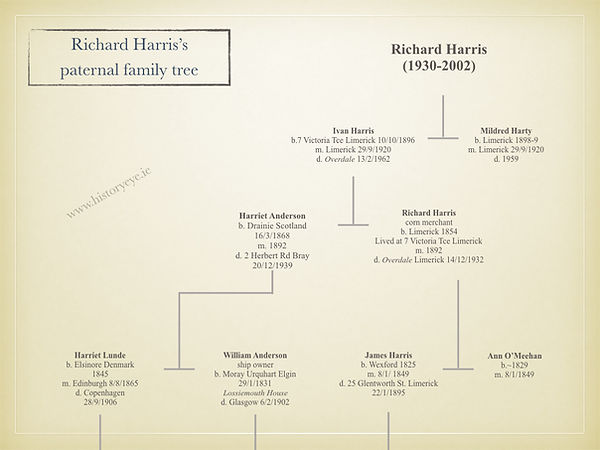 Richard Harris Family Tree 1.001.jpeg