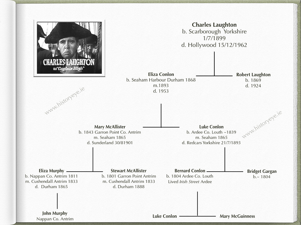 Irish ancestry of actor Charles Laughton including Irish family roots from Ardee county Louth and Garron Point County Antrim