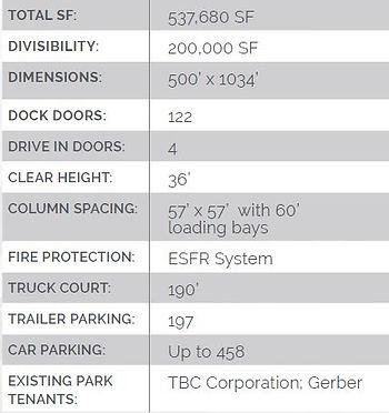 FTZ details chart.JPG