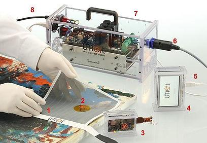 Imat Heat transfer system prototype for