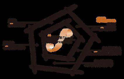 pentagon2020.11.png