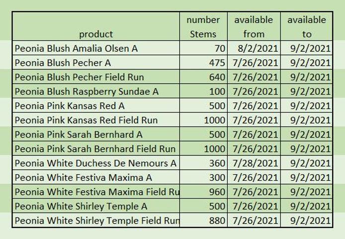 Inventory 6-21-21.JPG