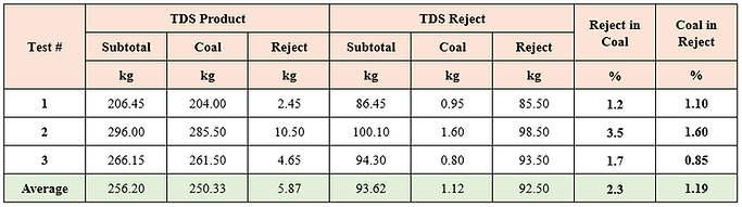 TDS Test.PNG