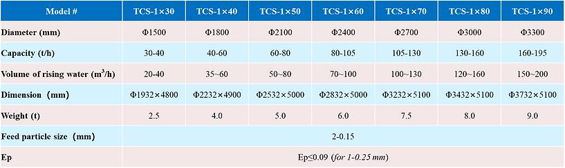 TCS 3.png