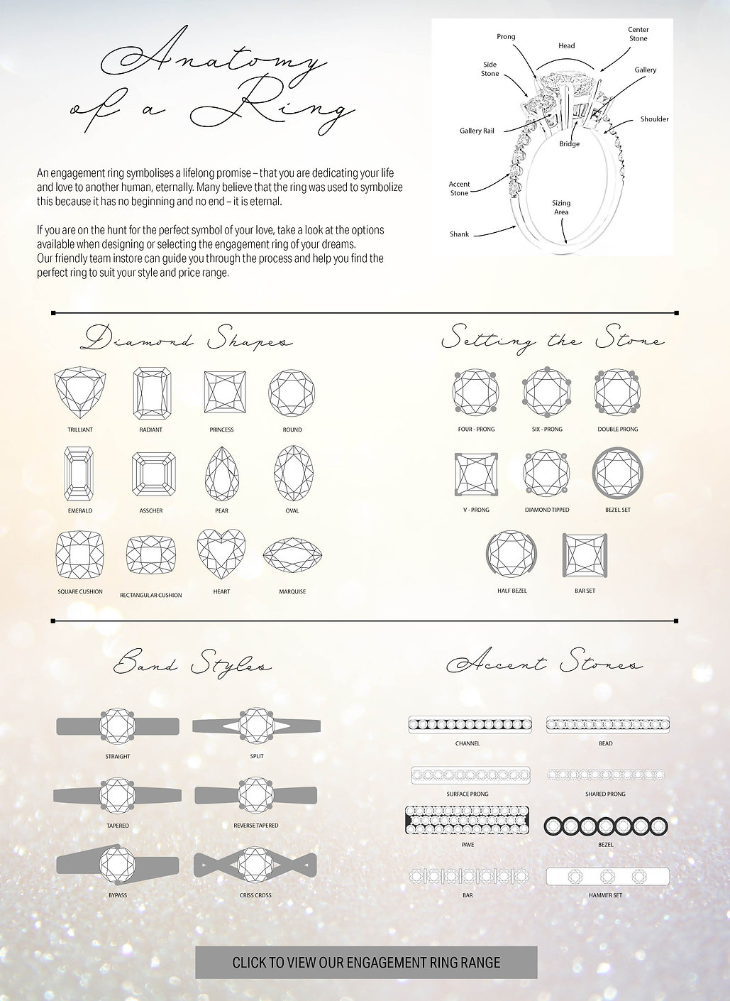 Diamond Ring Education- Web Landing Page