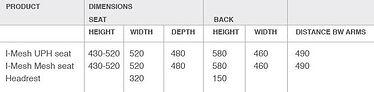 I-Mesh Chair Dimensions