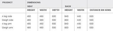 Titan Mesh Visitor Chair Dimensions