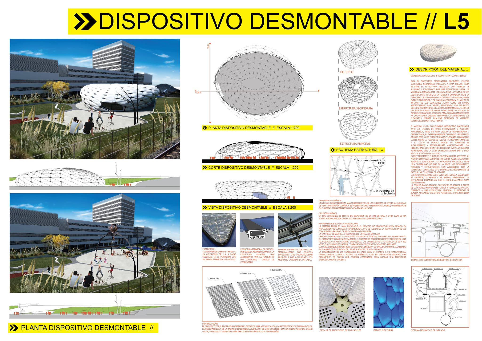 Dispositivo desmontable