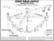 Skeet field layout from NSSA rulebook.pn