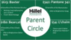 Parents Circle.png