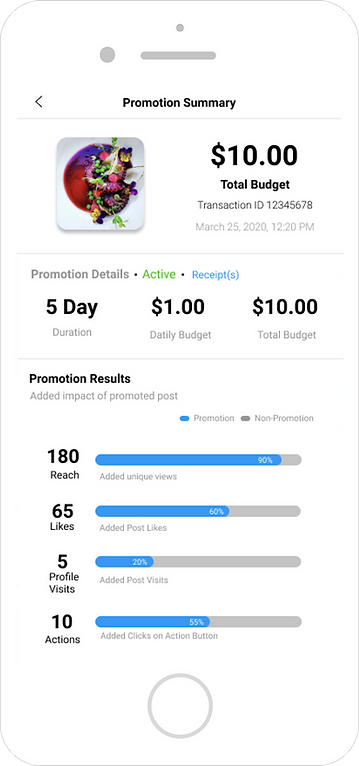 Promotion Insight Tracking