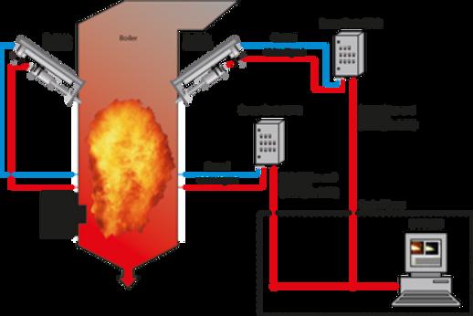 csm_D-VTA_200_fossil_fuels_overview_en_0