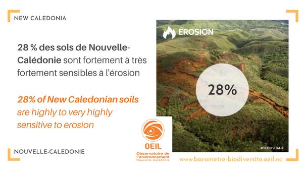 Erosion in New-Caledonia