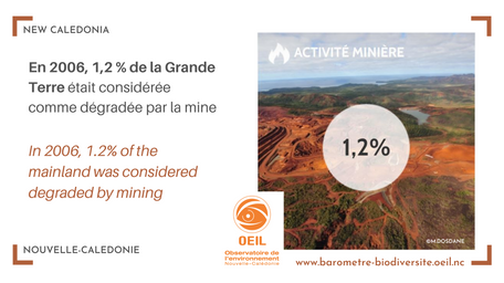 Mining impact in New-Caledonia