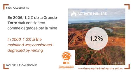 Mining impact in New-Caledonia