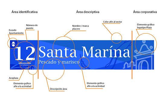 Mercado_S_barrameda_Cabeceras_explicació