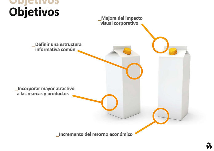 Proyectos_Indico_agroalimentario_packagi