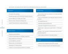 SWOT Analisys KSU_page-0012.jpg