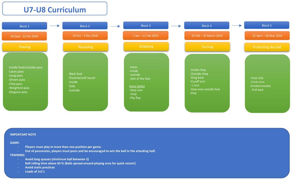 U7-U8 Curriculum .jpg