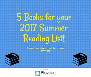 Exceptional This Summer I Plan To Read A Few Books That I Think May Help Me With  Running My Small Business. Reading Is A Cost Effective Way To Grow Your  Skills And ...