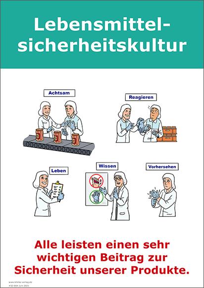 Lebensmittelsicherheitskultur Grundprinzip (Würstchen im Glas)