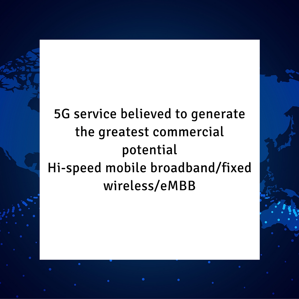 5G services with the greatest commercial potential
