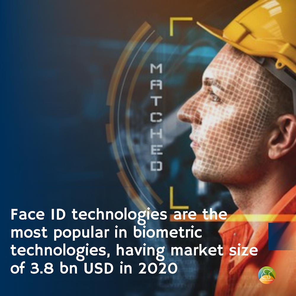 face ID technologies