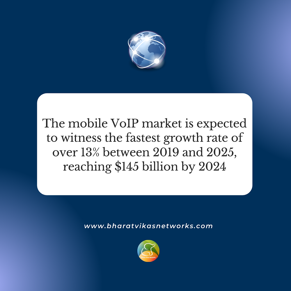 fact about VoIP communication system