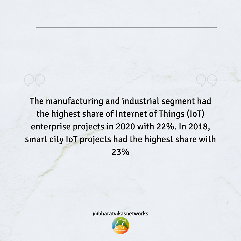 Shares of IoT