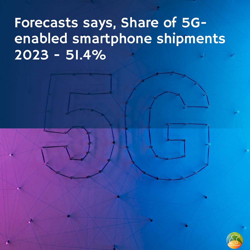 Did you know this about 5G?