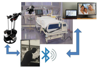 Computer network system for COVID patients' treatment