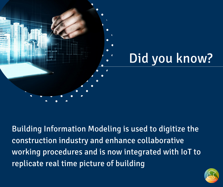 Know more about Building information modeling