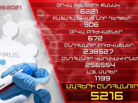 Leve aumento en el número de vacunados en Armenia