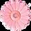 Thumbnail: Flower plate