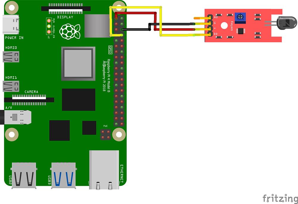 Circuit diagram for implementation