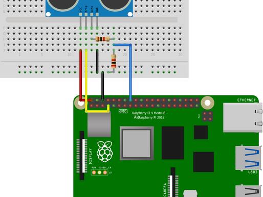 IoT - Distance measurement using Ultrasonic Sensor & Raspberry Pi