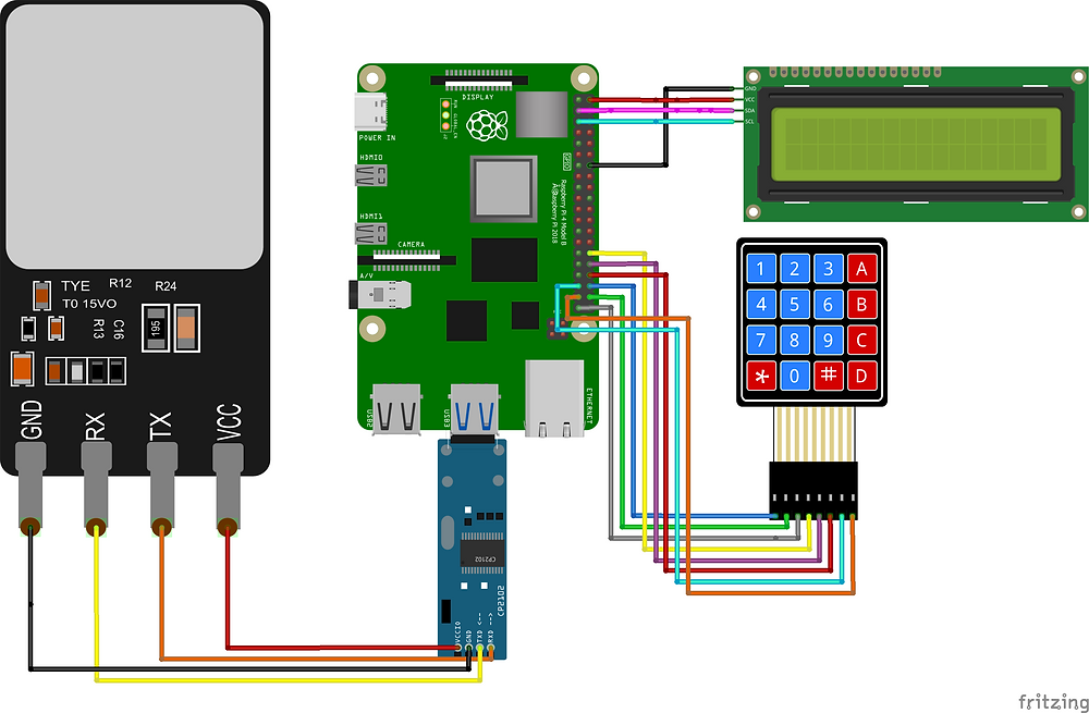 Fingerprint Sensor based attendance system using Raspberry Pi