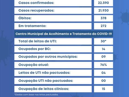 VACINA EM BC: Continua imunização para 38 anos ou mais  no drive-thru e nas UBS's