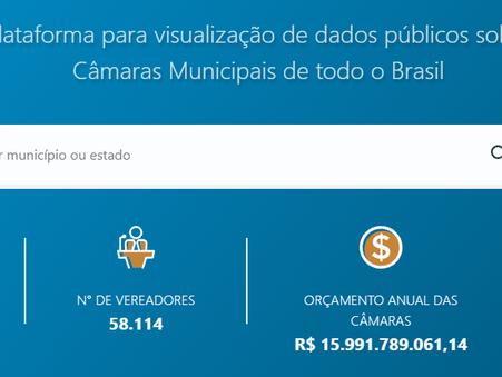 O custo das Câmaras Municipais no Brasil, em SC e na região