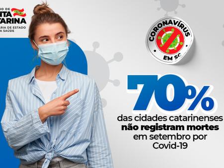 204 (70%) cidades de Santa Catarina não registram mortes por Covid em setembro